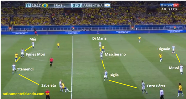 Brazil Argentina 3.png